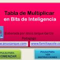 La tabla de multiplicar en bits de inteligencia