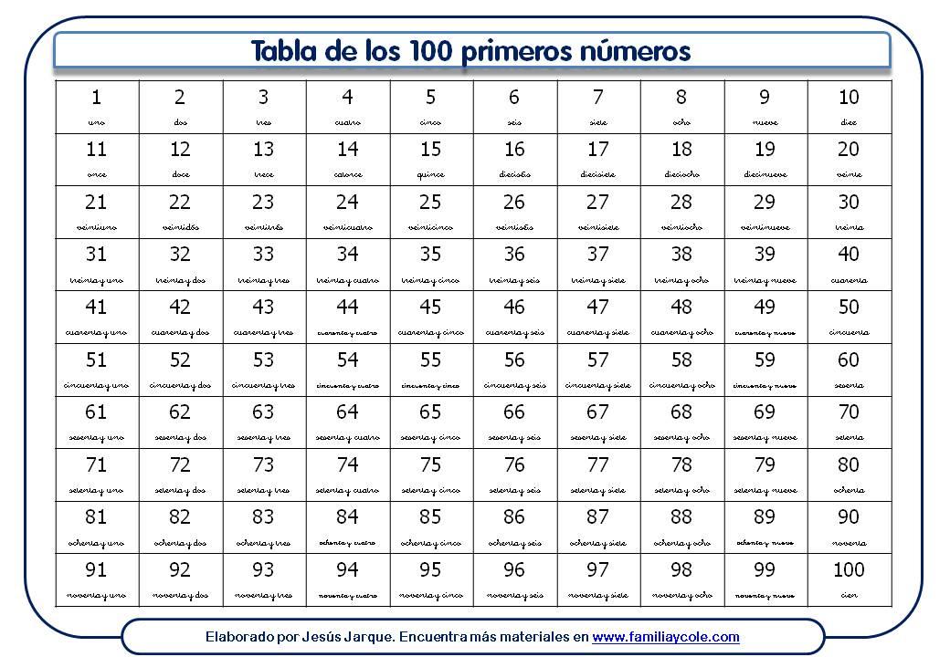 Tabla de los cien primeros números naturales con nombre con fuente escolar