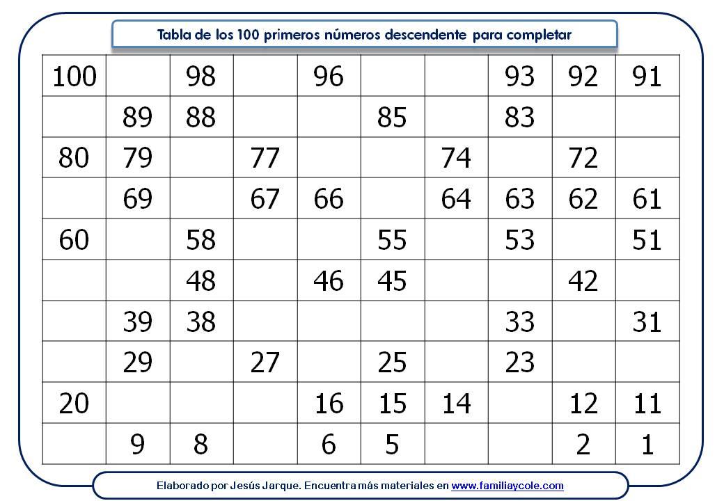 Tabla de los cien primeros números naturales para completar descendente