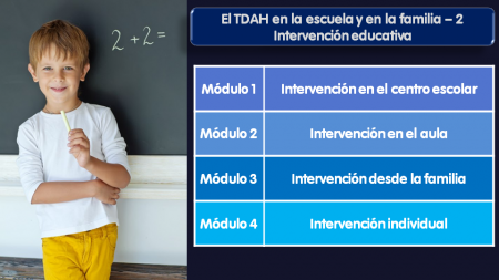 Módulos del curso on line sobre intervención educativa en el TDAH
