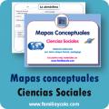 Mapas conceptuales Primaria Ciencias Sociales